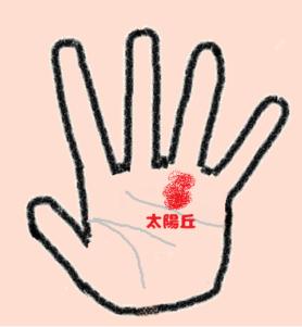 赤い 点 手の甲 Q.シミとは別に体に赤いホクロのようなものが・・・・・・ 立川 今井皮フ形成外科クリニック